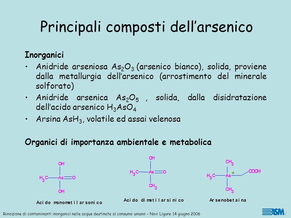 Gli stati ossidativi dellarsenico in soluzione sono As III ed As V.