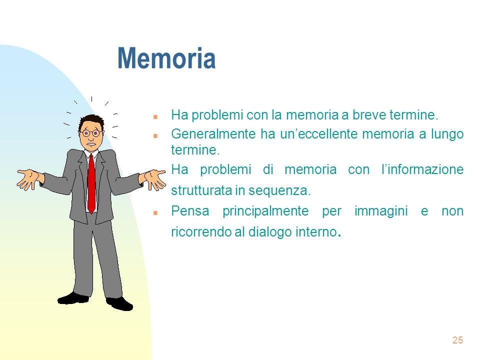 25 Memoria n Ha problemi con la memoria a breve termine.