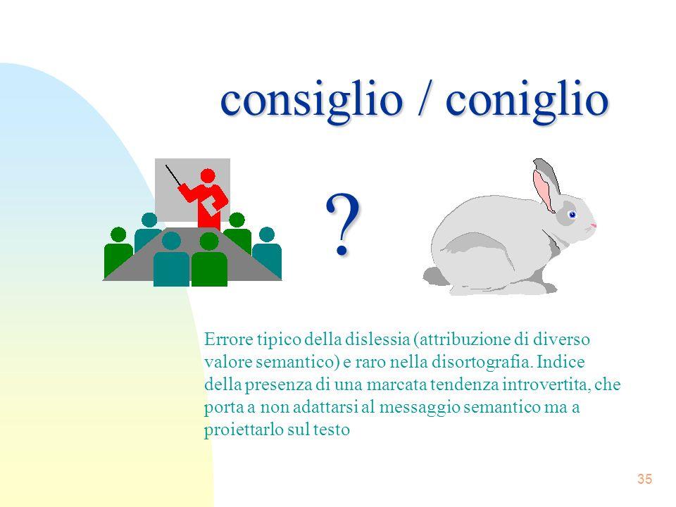 35 consiglio / coniglio Errore tipico della dislessia (attribuzione di diverso valore semantico) e raro nella disortografia.