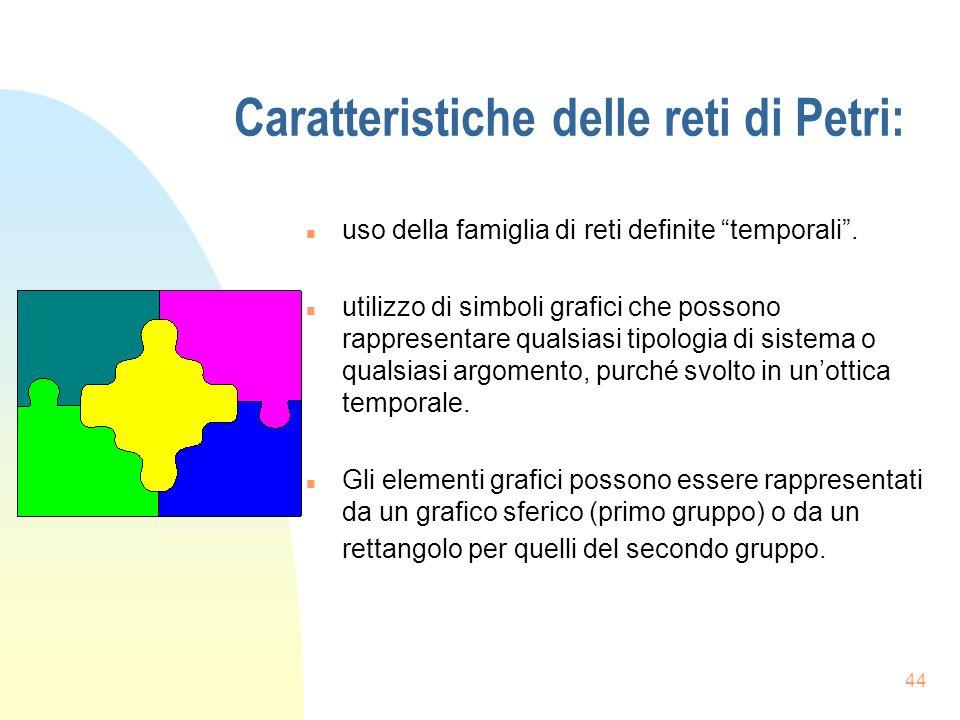 44 Caratteristiche delle reti di Petri: n uso della famiglia di reti definite temporali.