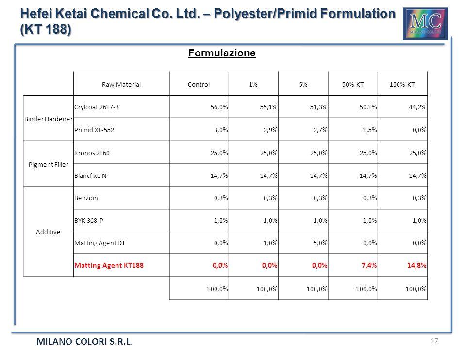 MILANO COLORI S.R.L. 17 Hefei Ketai Chemical Co. Ltd. – Polyester/Primid Formulation (KT 188) Formulazione Raw MaterialControl1%5%50% KT100% KT Binder