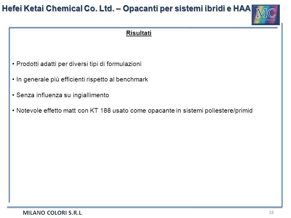 MILANO COLORI S.R.L. 18 Hefei Ketai Chemical Co. Ltd. – Opacanti per sistemi ibridi e HAA Risultati Prodotti adatti per diversi tipi di formulazioni I