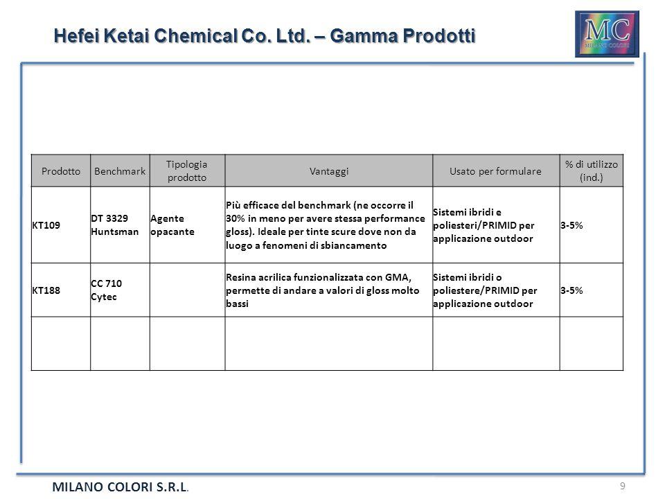MILANO COLORI S.R.L. 9 Hefei Ketai Chemical Co. Ltd. – Gamma Prodotti ProdottoBenchmark Tipologia prodotto VantaggiUsato per formulare % di utilizzo (