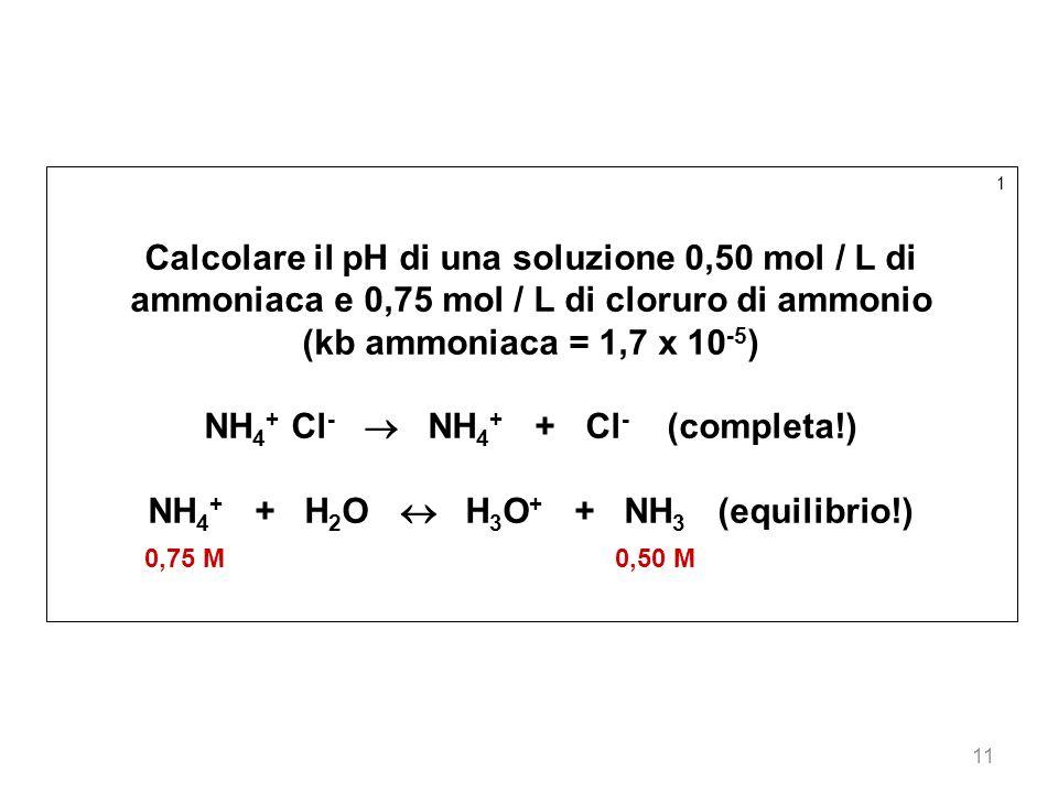 11 1 Calcolare il pH di una soluzione 0,50 mol / L di ammoniaca e 0,75 mol / L di cloruro di ammonio (kb ammoniaca = 1,7 x 10 -5 ) NH 4 + Cl - NH 4 +