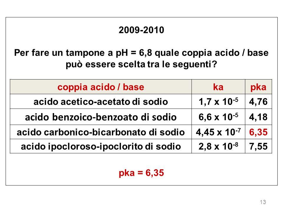 2009-2010 Per fare un tampone a pH = 6,8 quale coppia acido / base può essere scelta tra le seguenti? pka = 6,35 13 coppia acido / basekapka acido ace