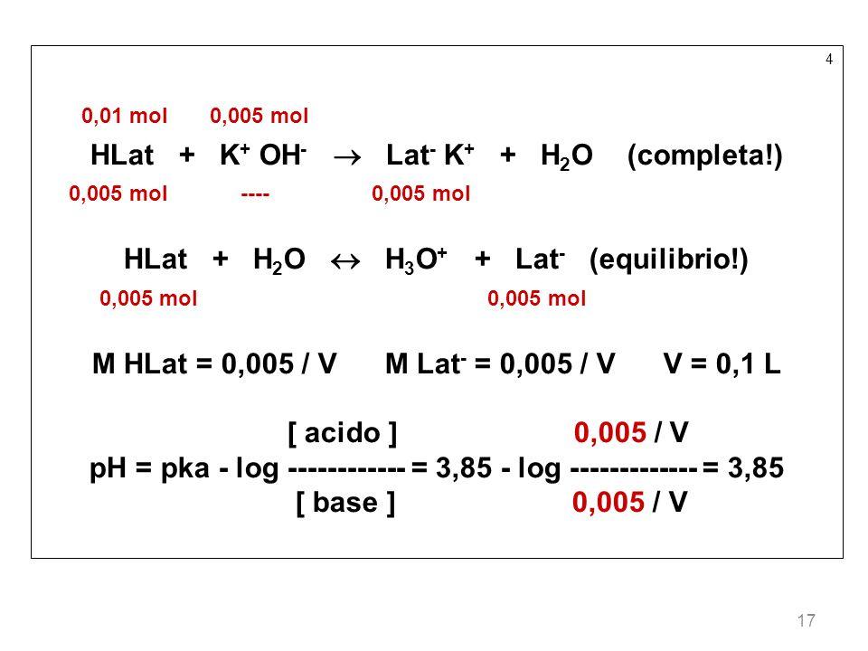 17 4 0,01 mol 0,005 mol HLat + K + OH - Lat - K + + H 2 O (completa!) 0,005 mol ---- 0,005 mol HLat + H 2 O H 3 O + + Lat - (equilibrio!) 0,005 mol 0,