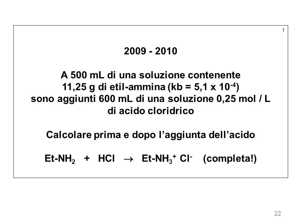 22 1 2009 - 2010 A 500 mL di una soluzione contenente 11,25 g di etil-ammina (kb = 5,1 x 10 -4 ) sono aggiunti 600 mL di una soluzione 0,25 mol / L di