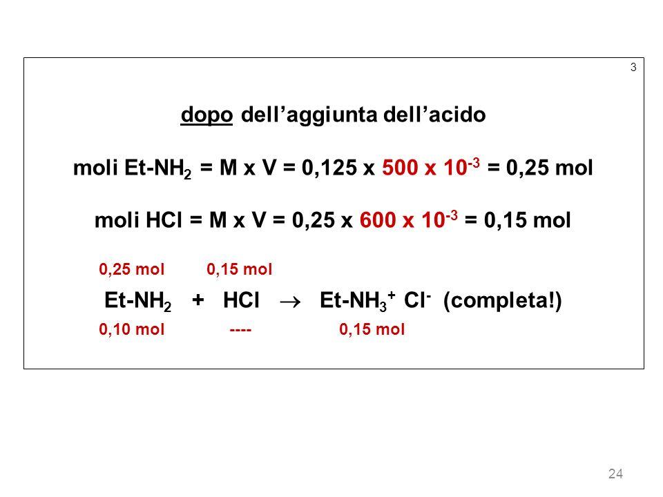 24 3 dopo dellaggiunta dellacido moli Et-NH 2 = M x V = 0,125 x 500 x 10 -3 = 0,25 mol moli HCl = M x V = 0,25 x 600 x 10 -3 = 0,15 mol 0,25 mol 0,15