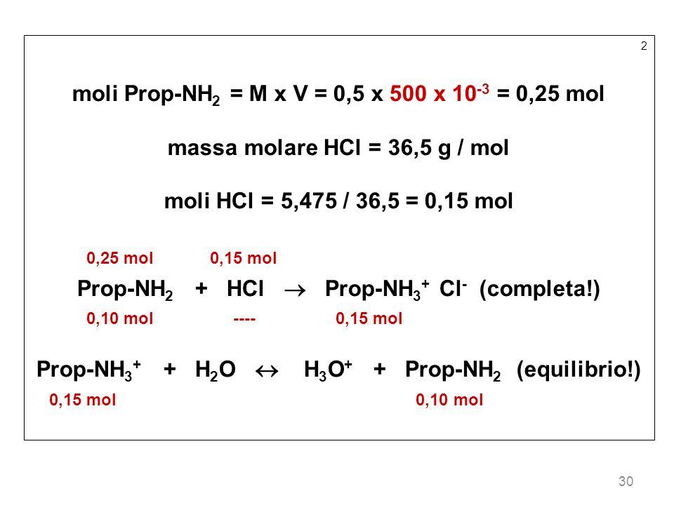 30 2 moli Prop-NH 2 = M x V = 0,5 x 500 x 10 -3 = 0,25 mol massa molare HCl = 36,5 g / mol moli HCl = 5,475 / 36,5 = 0,15 mol 0,25 mol 0,15 mol Prop-N