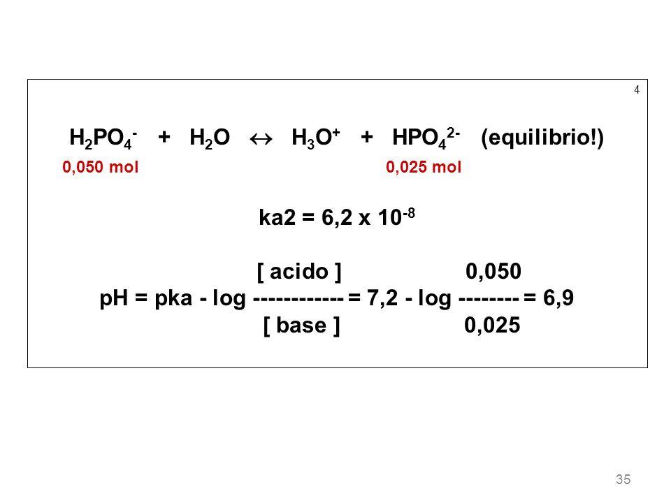 35 4 H 2 PO 4 - + H 2 O H 3 O + + HPO 4 2- (equilibrio!) 0,050 mol 0,025 mol ka2 = 6,2 x 10 -8 [ acido ] 0,050 pH = pka - log ------------ = 7,2 - log