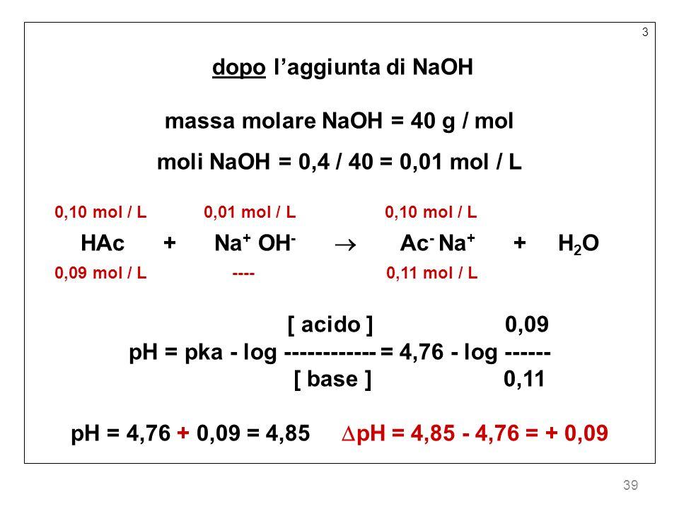 39 3 dopo laggiunta di NaOH massa molare NaOH = 40 g / mol moli NaOH = 0,4 / 40 = 0,01 mol / L 0,10 mol / L 0,01 mol / L 0,10 mol / L HAc + Na + OH -