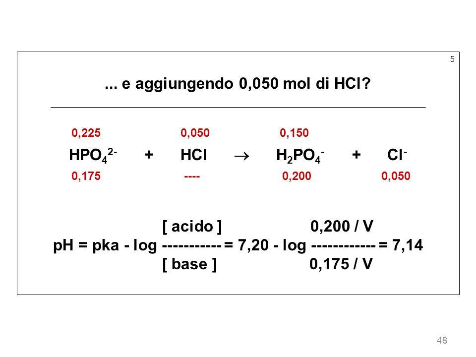 48 5... e aggiungendo 0,050 mol di HCl? 0,225 0,050 0,150 HPO 4 2- + HCl H 2 PO 4 - + Cl - 0,175 ---- 0,200 0,050 [ acido ] 0,200 / V pH = pka - log -