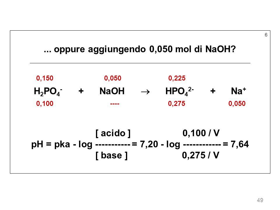 49 6... oppure aggiungendo 0,050 mol di NaOH? 0,150 0,050 0,225 H 2 PO 4 - + NaOH HPO 4 2- + Na + 0,100 ---- 0,275 0,050 [ acido ] 0,100 / V pH = pka