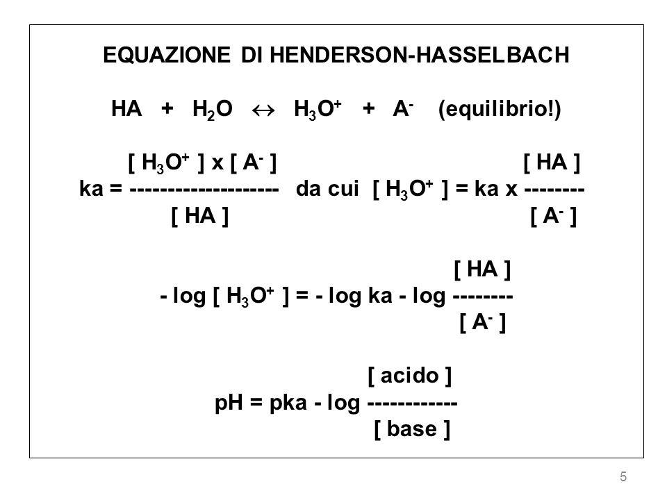 5 EQUAZIONE DI HENDERSON-HASSELBACH HA + H 2 O H 3 O + + A - (equilibrio!) [ H 3 O + ] x [ A - ] [ HA ] ka = -------------------- da cui [ H 3 O + ] =