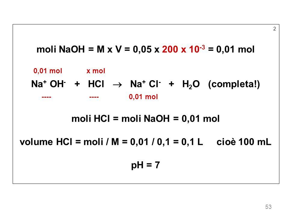 53 2 moli NaOH = M x V = 0,05 x 200 x 10 -3 = 0,01 mol 0,01 mol x mol Na + OH - + HCl Na + Cl - + H 2 O (completa!) ---- ---- 0,01 mol moli HCl = moli