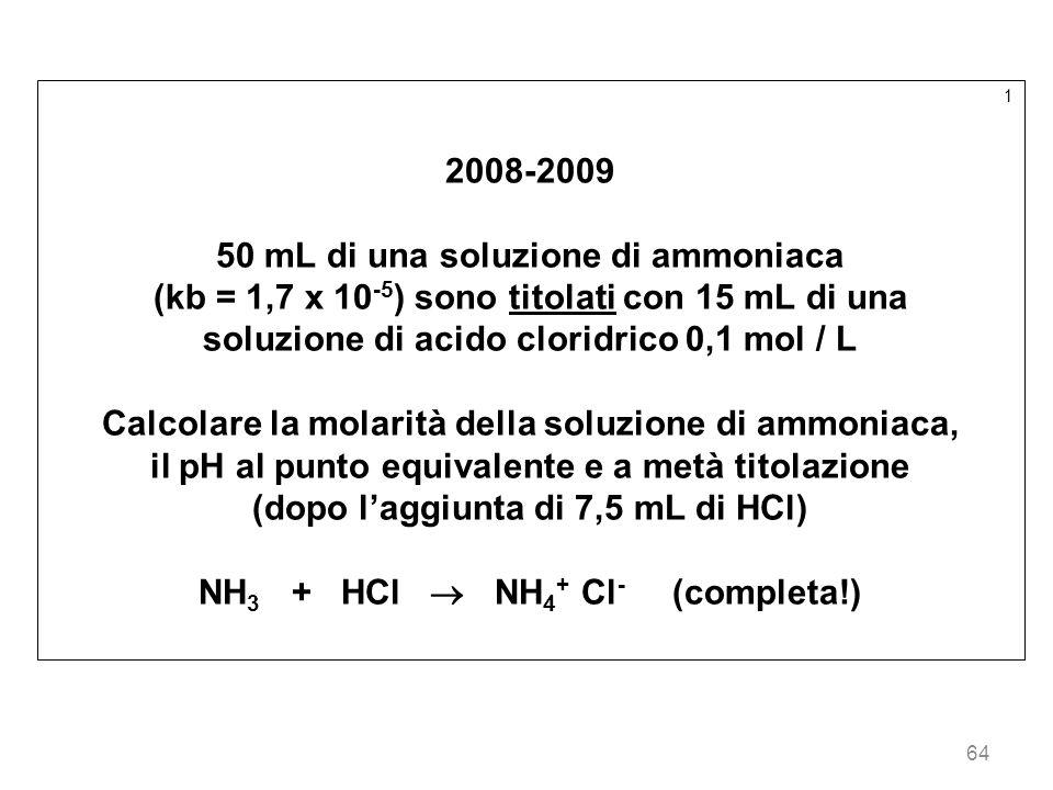 64 1 2008-2009 50 mL di una soluzione di ammoniaca (kb = 1,7 x 10 -5 ) sono titolati con 15 mL di una soluzione di acido cloridrico 0,1 mol / L Calcol