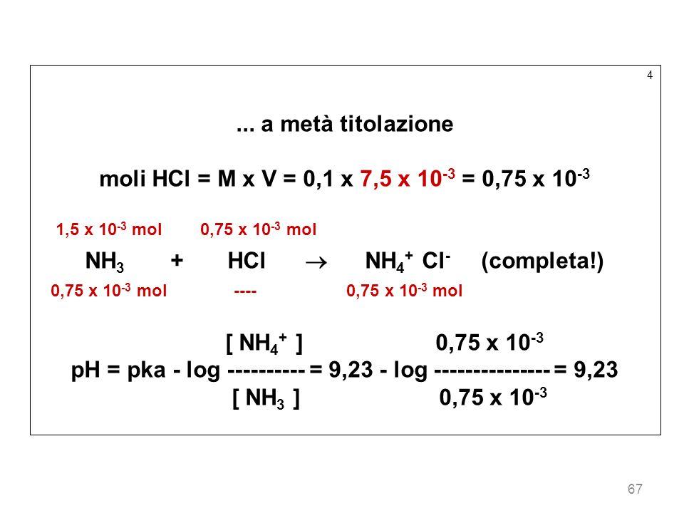 67 4... a metà titolazione moli HCl = M x V = 0,1 x 7,5 x 10 -3 = 0,75 x 10 -3 1,5 x 10 -3 mol 0,75 x 10 -3 mol NH 3 + HCl NH 4 + Cl - (completa!) 0,7