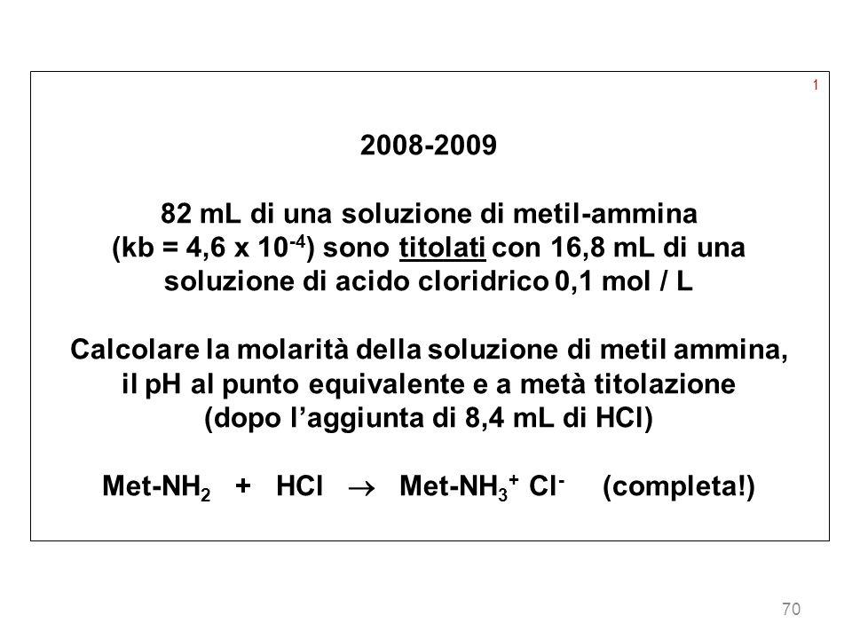70 1 2008-2009 82 mL di una soluzione di metil-ammina (kb = 4,6 x 10 -4 ) sono titolati con 16,8 mL di una soluzione di acido cloridrico 0,1 mol / L C