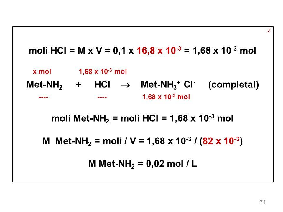 71 2 moli HCl = M x V = 0,1 x 16,8 x 10 -3 = 1,68 x 10 -3 mol x mol 1,68 x 10 -3 mol Met-NH 2 + HCl Met-NH 3 + Cl - (completa!) ---- ---- 1,68 x 10 -3