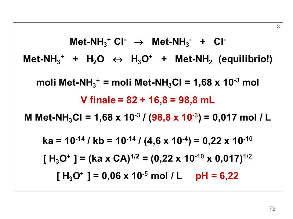 72 3 Met-NH 3 + Cl - Met-NH 3 - + Cl - Met-NH 3 + + H 2 O H 3 O + + Met-NH 2 (equilibrio!) moli Met-NH 3 + = moli Met-NH 3 Cl = 1,68 x 10 -3 mol V fin