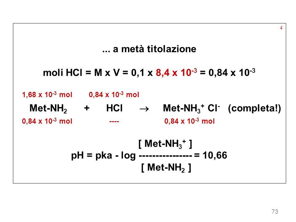 73 4... a metà titolazione moli HCl = M x V = 0,1 x 8,4 x 10 -3 = 0,84 x 10 -3 1,68 x 10 -3 mol 0,84 x 10 -3 mol Met-NH 2 + HCl Met-NH 3 + Cl - (compl