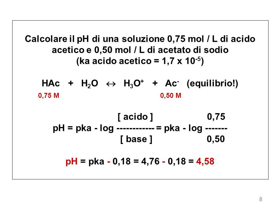 8 Calcolare il pH di una soluzione 0,75 mol / L di acido acetico e 0,50 mol / L di acetato di sodio (ka acido acetico = 1,7 x 10 -5 ) HAc + H 2 O H 3