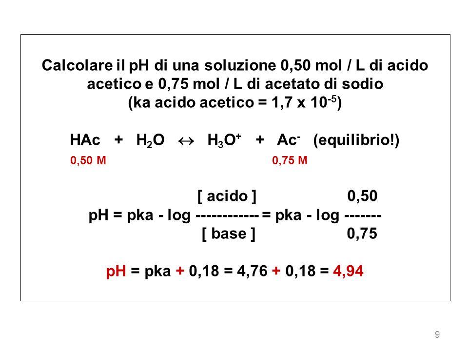 9 Calcolare il pH di una soluzione 0,50 mol / L di acido acetico e 0,75 mol / L di acetato di sodio (ka acido acetico = 1,7 x 10 -5 ) HAc + H 2 O H 3