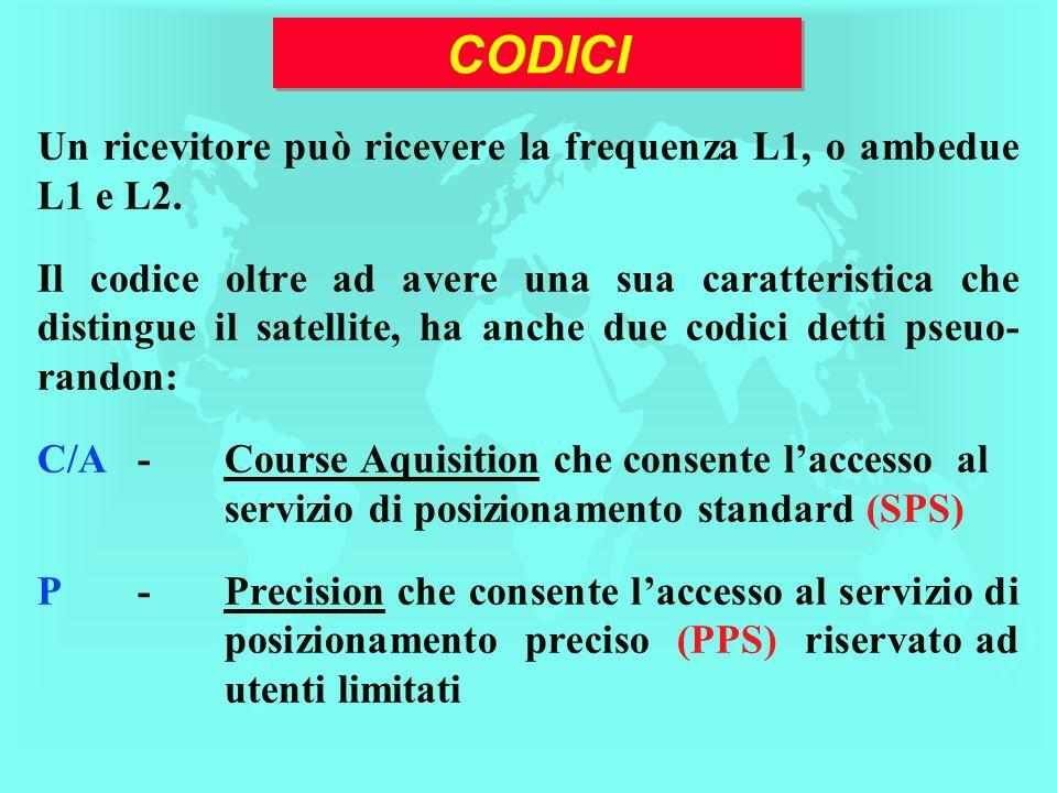 CODICI Un ricevitore può ricevere la frequenza L1, o ambedue L1 e L2. Il codice oltre ad avere una sua caratteristica che distingue il satellite, ha a
