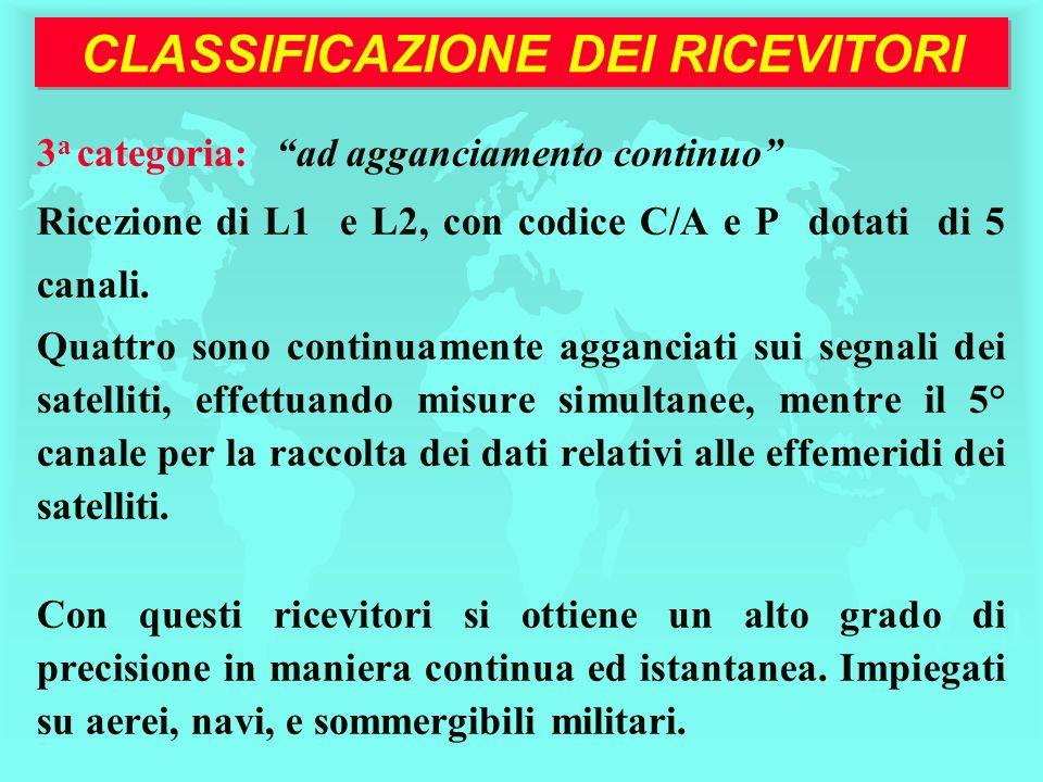 CLASSIFICAZIONE DEI RICEVITORI 3 a categoria:ad agganciamento continuo Ricezione di L1 e L2, con codice C/A e P dotati di 5 canali.