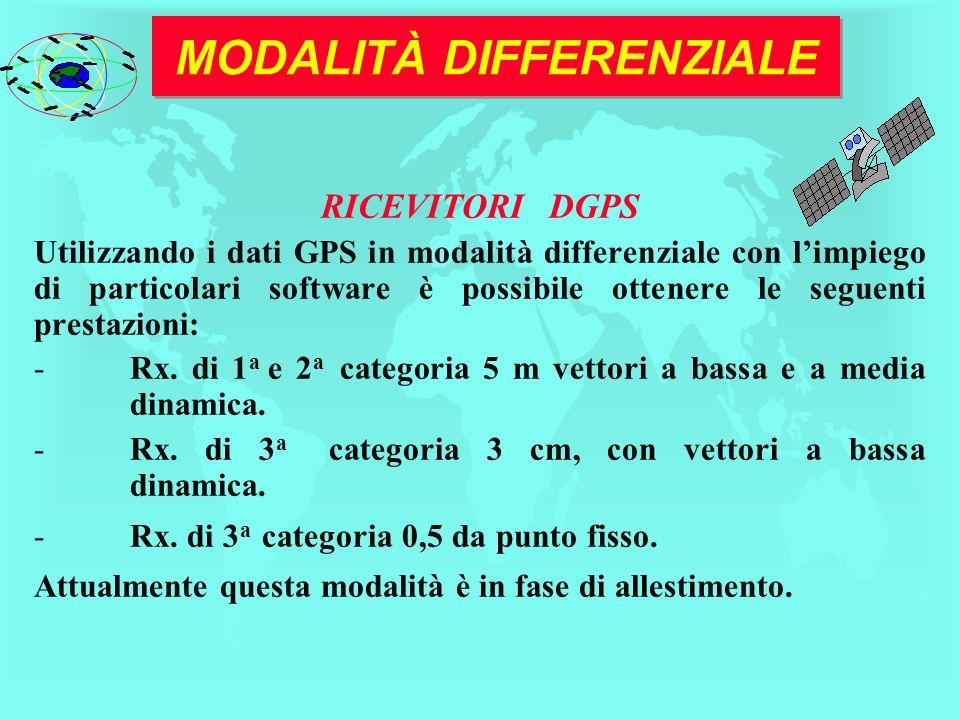 MODALITÀ DIFFERENZIALE RICEVITORI DGPS Utilizzando i dati GPS in modalità differenziale con limpiego di particolari software è possibile ottenere le seguenti prestazioni: -Rx.