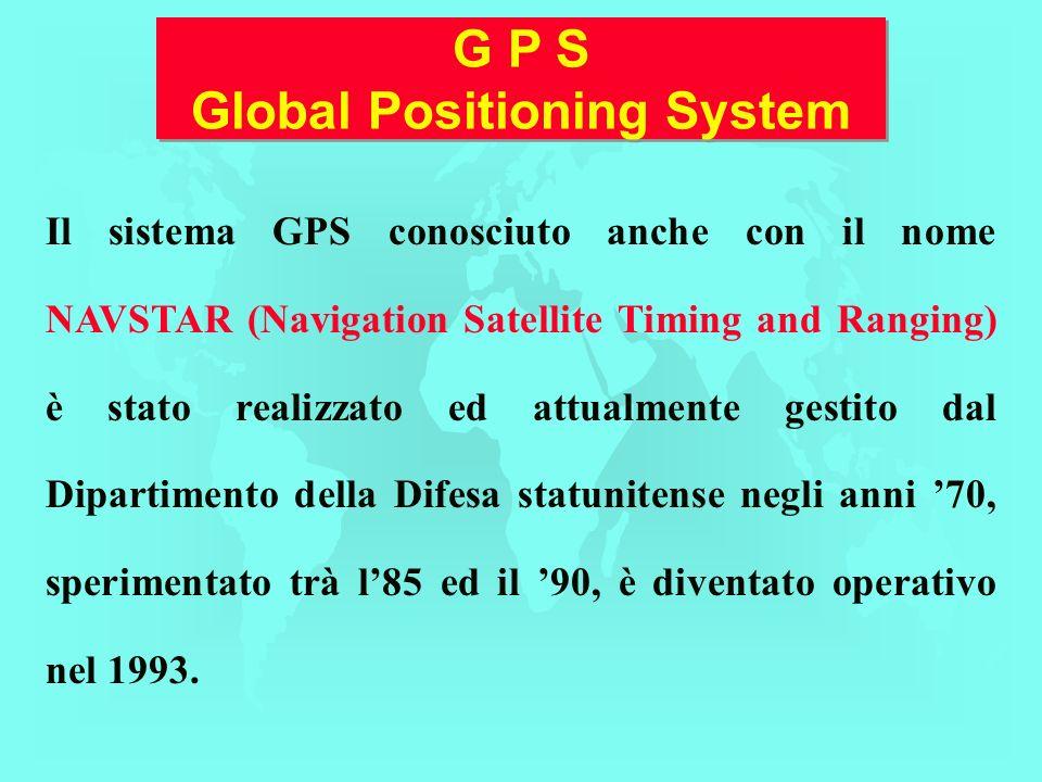 COMPOSIZIONE SISTEMA - -Un segmento spaziale costituito da satelliti con il proprio sistema di propulsione per il posizionamento; -Un segmento spaziale costituito da una costellazione di 24 satelliti (non geostazionari); - Un segmento costituito dagli utilizzatori (utenti);