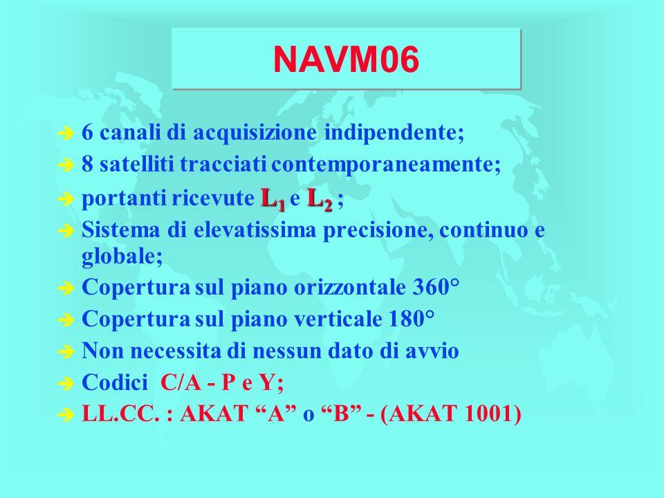 NAVM06 è è 6 canali di acquisizione indipendente; è è 8 satelliti tracciati contemporaneamente; è L 1 L 2 è portanti ricevute L 1 e L 2 ; è è Sistema di elevatissima precisione, continuo e globale; è è Copertura sul piano orizzontale 360° è è Copertura sul piano verticale 180° è è Non necessita di nessun dato di avvio è è Codici C/A - P e Y; è è LL.CC.