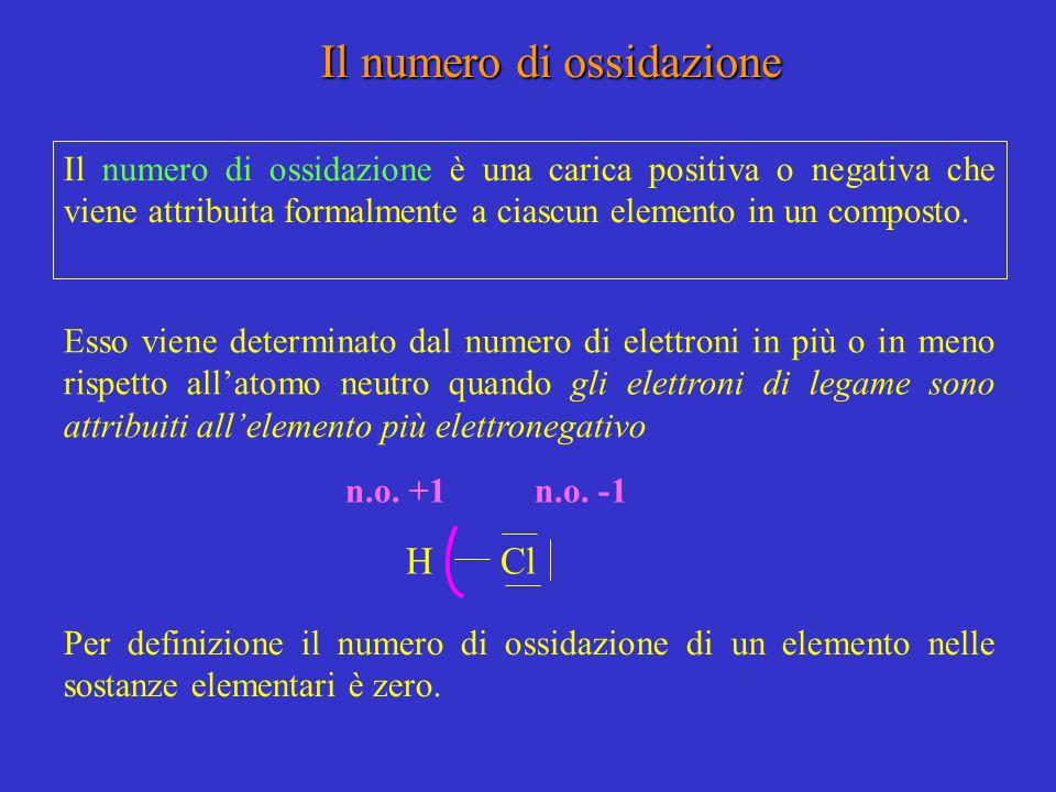 Il numero di ossidazione Il numero di ossidazione è una carica positiva o negativa che viene attribuita formalmente a ciascun elemento in un composto.