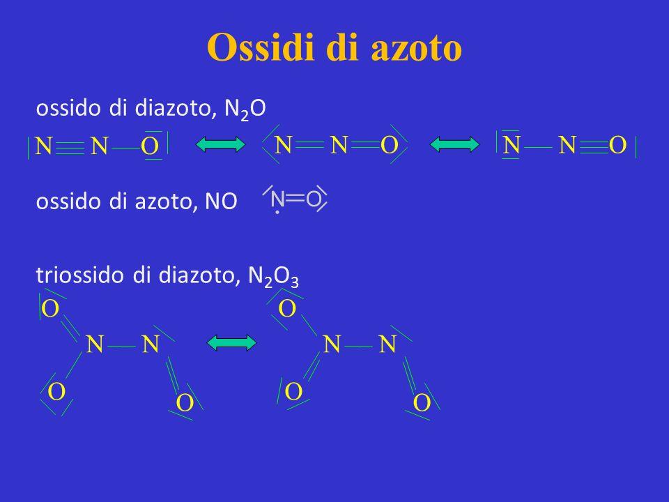 Ossidi di azoto ossido di diazoto, N 2 O NON NONNON ossido di azoto, NO triossido di diazoto, N 2 O 3 N O N O O N O N O O