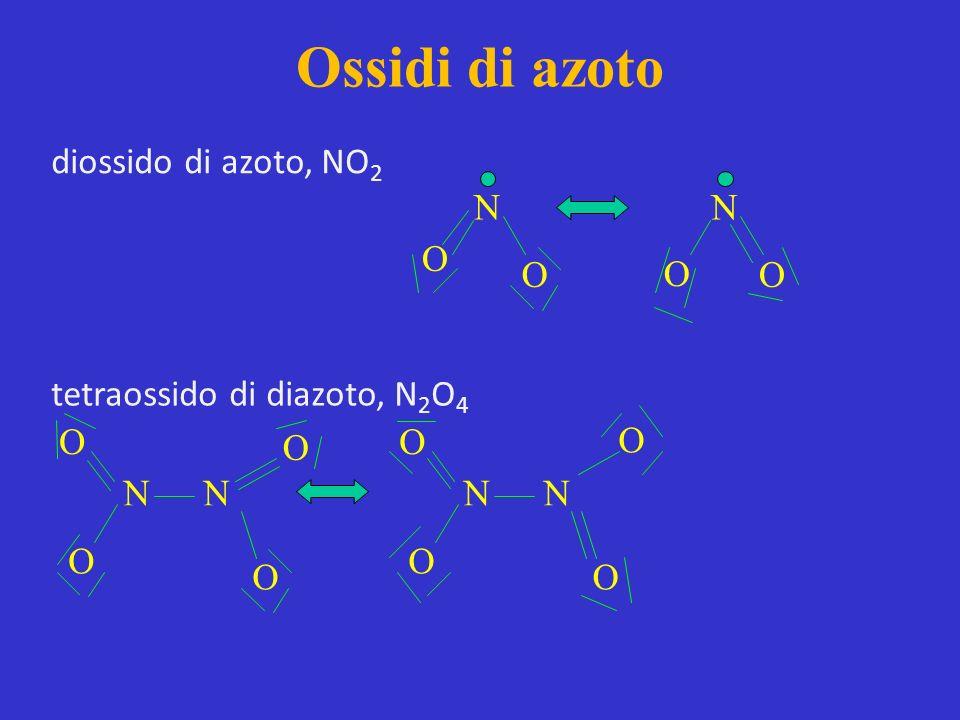 Ossidi di azoto diossido di azoto, NO 2 N tetraossido di diazoto, N 2 O 4 N O N O O N O N O O O O N O O O O