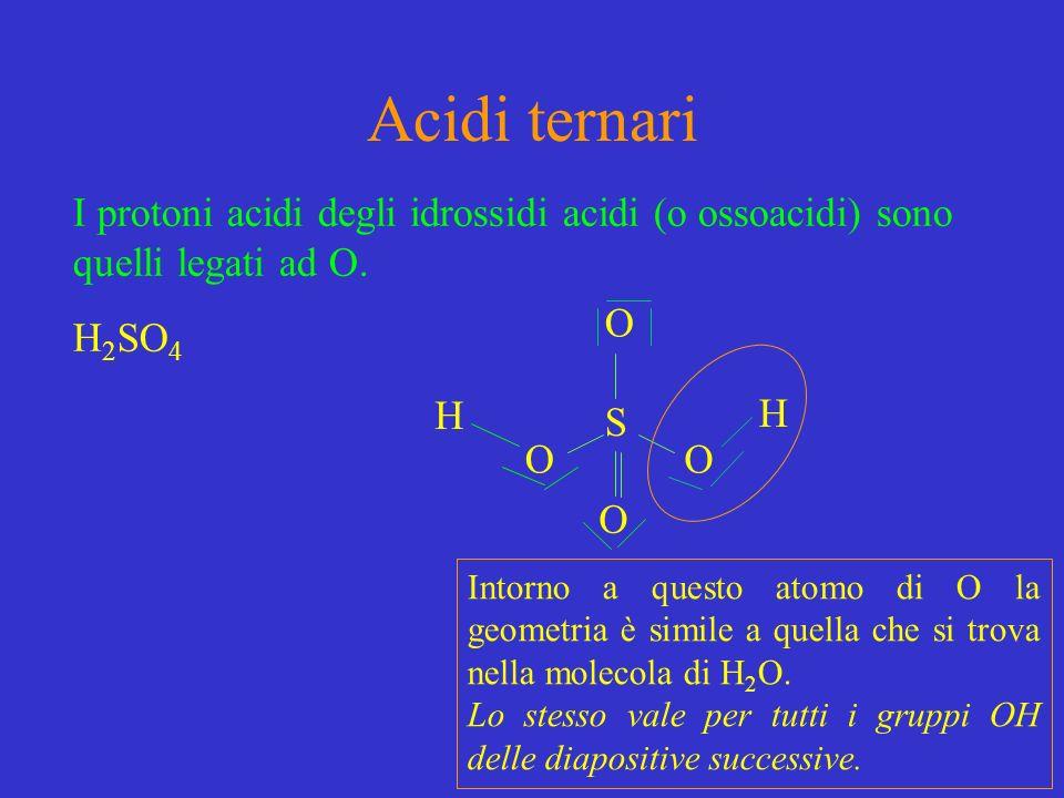 Acidi ternari I protoni acidi degli idrossidi acidi (o ossoacidi) sono quelli legati ad O. H 2 SO 4 S O O O O H H Intorno a questo atomo di O la geome