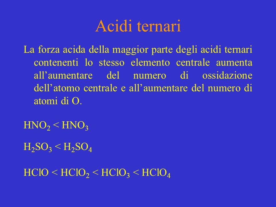 Acidi ternari La forza acida della maggior parte degli acidi ternari contenenti lo stesso elemento centrale aumenta allaumentare del numero di ossidazione dellatomo centrale e allaumentare del numero di atomi di O.