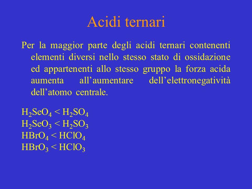 Acidi ternari Per la maggior parte degli acidi ternari contenenti elementi diversi nello stesso stato di ossidazione ed appartenenti allo stesso grupp