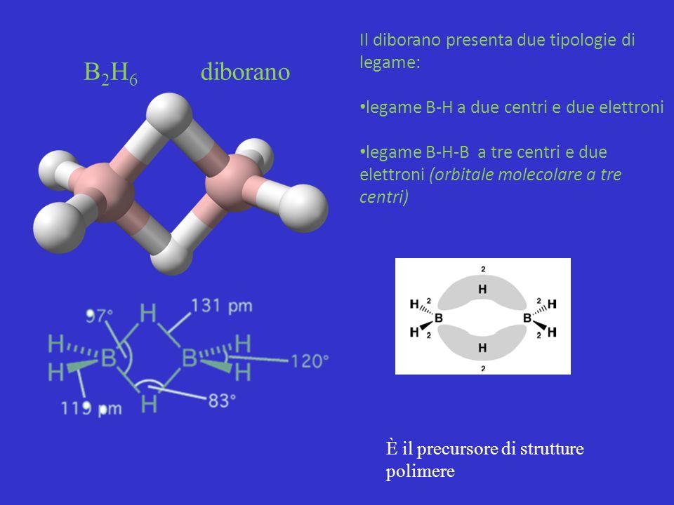 B2H6B2H6 diborano Il diborano presenta due tipologie di legame: legame B-H a due centri e due elettroni legame B-H-B a tre centri e due elettroni (orbitale molecolare a tre centri) È il precursore di strutture polimere