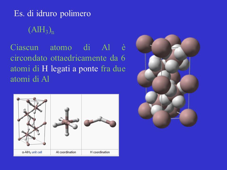 (AlH 3 ) n Ciascun atomo di Al è circondato ottaedricamente da 6 atomi di H legati a ponte fra due atomi di Al Es. di idruro polimero