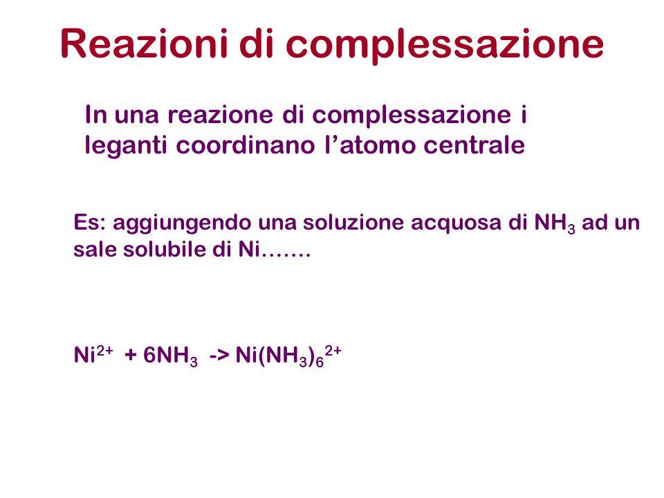 Reazioni di complessazione Es: aggiungendo una soluzione acquosa di NH 3 ad un sale solubile di Ni…….