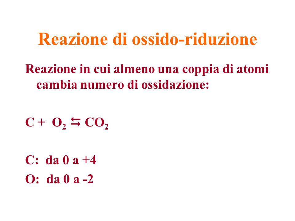 Reazione di ossido-riduzione Reazione in cui almeno una coppia di atomi cambia numero di ossidazione: C + O 2 CO 2 C: da 0 a +4 O: da 0 a -2