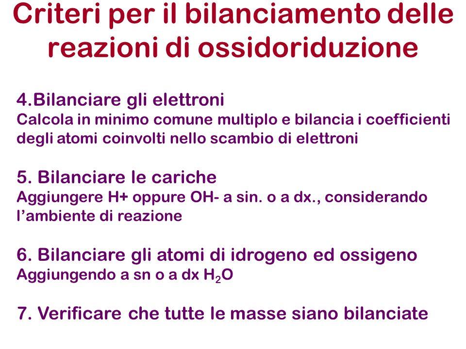 Criteri per il bilanciamento delle reazioni di ossidoriduzione 4.Bilanciare gli elettroni Calcola in minimo comune multiplo e bilancia i coefficienti
