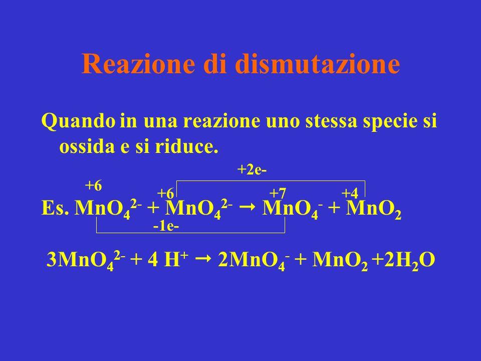 Reazione di dismutazione Quando in una reazione uno stessa specie si ossida e si riduce. Es. MnO 4 2- + MnO 4 2- MnO 4 - + MnO 2 3MnO 4 2- + 4 H + 2Mn