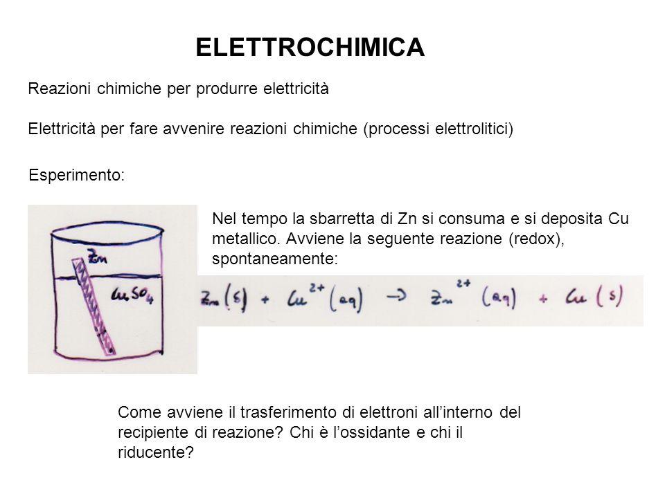 ELETTROCHIMICA Reazioni chimiche per produrre elettricità Elettricità per fare avvenire reazioni chimiche (processi elettrolitici) Esperimento: Nel te