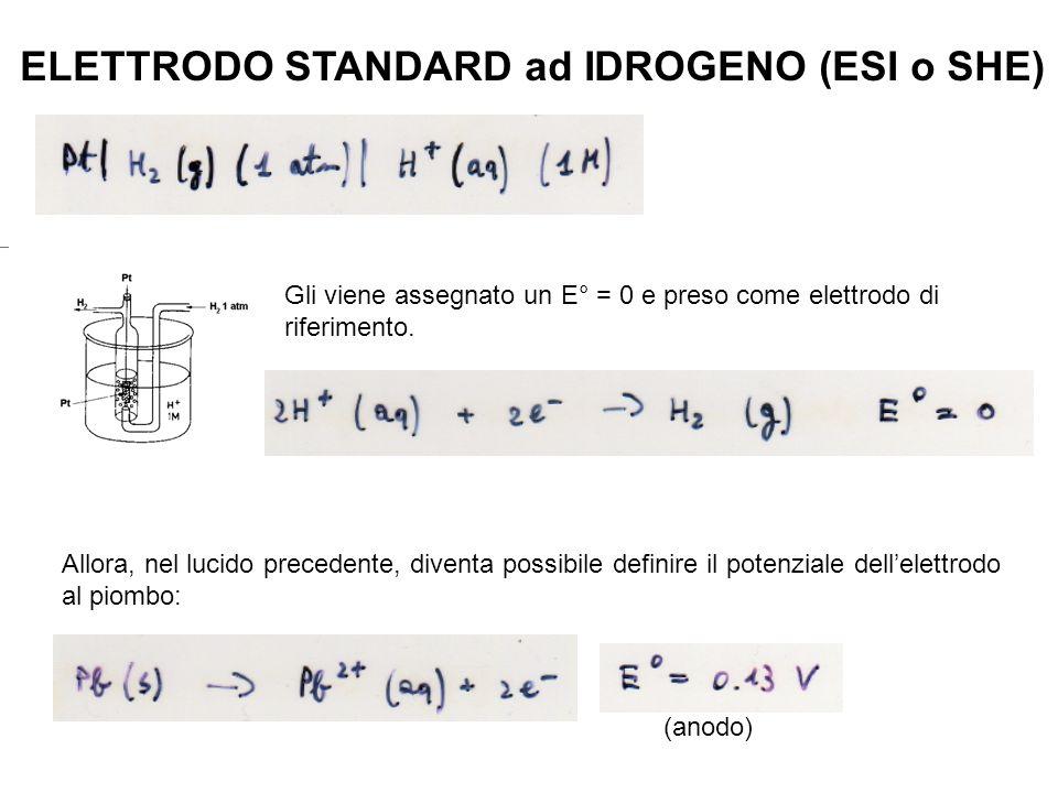 ELETTRODO STANDARD ad IDROGENO (ESI o SHE) Gli viene assegnato un E° = 0 e preso come elettrodo di riferimento. Allora, nel lucido precedente, diventa