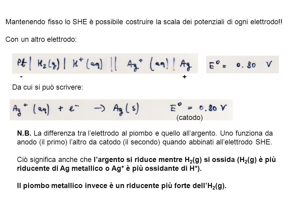 Mantenendo fisso lo SHE è possibile costruire la scala dei potenziali di ogni elettrodo!! Con un altro elettrodo: - + Da cui si può scrivere: (catodo)
