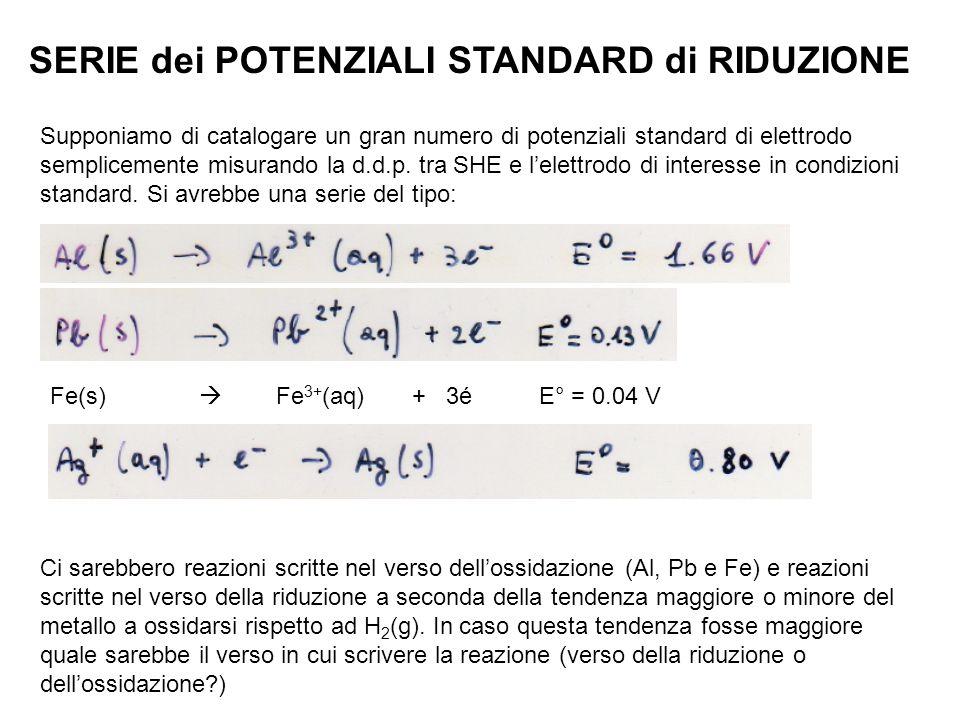 SERIE dei POTENZIALI STANDARD di RIDUZIONE Supponiamo di catalogare un gran numero di potenziali standard di elettrodo semplicemente misurando la d.d.