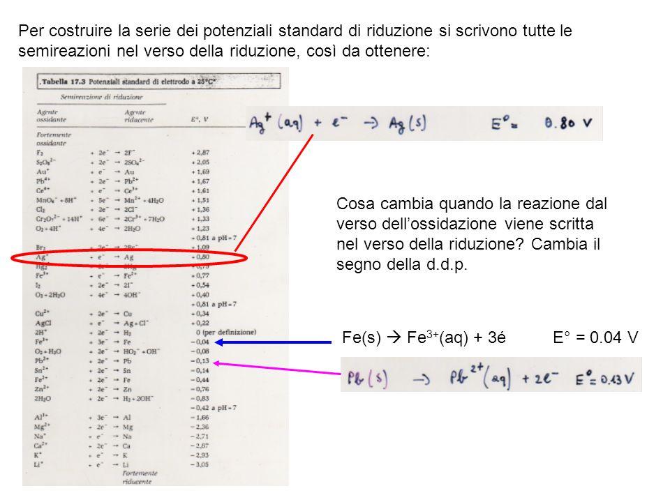 Per costruire la serie dei potenziali standard di riduzione si scrivono tutte le semireazioni nel verso della riduzione, così da ottenere: Fe(s) Fe 3+