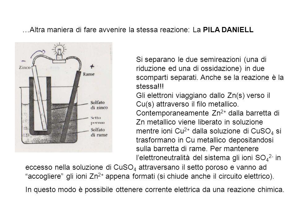 …Altra maniera di fare avvenire la stessa reazione: La PILA DANIELL Si separano le due semireazioni (una di riduzione ed una di ossidazione) in due sc